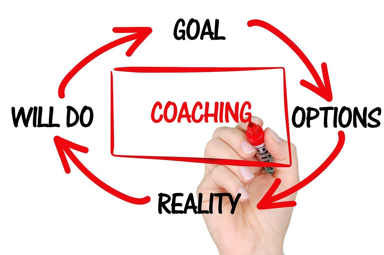 El Coaching es un proceso de interacción personalizada a lo largo de un determinado periodo de tiempo, en el que te acompaño a alcanzar los objetivos que te hayas marcado, así como a clarificar quién eres, dónde estás, qué haces, cómo lo haces, por qué y hasta dónde quieres llegar en tu vida.A través de la escucha se lleva a cabo siguiendo la pauta y las técnicas propias del coaching profesional gracias a la experiencia, se expande la capacidad de realizar cambios importantes, avanzar en nuevas áreas y obtener de la vida lo que uno realmente quiere conseguir, vivir como queremos.Las sesiones de coaching no deben de confundirse, ni ser un sustituto de, la psicoterapia, el consejo legal o un diagnóstico médico.A través de un breve proceso de coaching, de forma presencial en Toulouse o a distancia vía Skype, WhatsApp o IMO, podremos trabajar diferentes áreas de tu vida y conseguir los objetivos marcados.