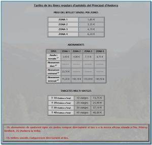 Tarifes de les línies regulars d'autobús del Principat d'Andorra PREU DEL BITLLET SENZILL PER ZONES