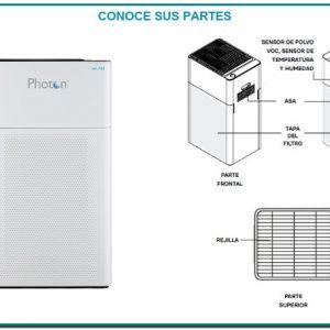 Purificador de Aire Photon Photon Air Purifier, es un sistema para purificar el aire de su hogar, oficina o negocio de modo que consigamos protegernos de diferentes contaminantes y virus. Una o dos veces al mes, limpie las cubiertas de los filtros trasero y delantero con un ...